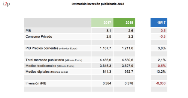 inversion 2018