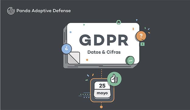Panda Security ofrece 7 preguntas básicas sobre el GDPR