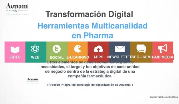 La Transformación Digital del Sector de la Salud basada en tres pilares tácticos