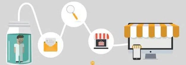 ¿Por qué es necesario un Customer Journey unificado?