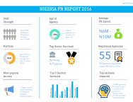nigeria pr report 2016 – infographic – highlights – BHM + Brentt Consulting