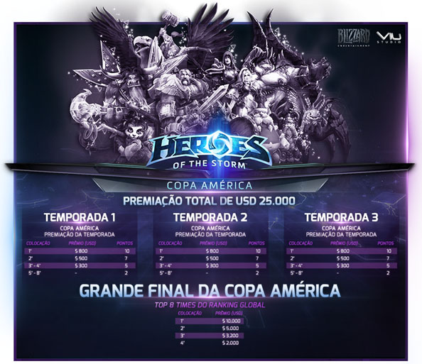 heroes-of-storm-marketing-games-copa-america-final