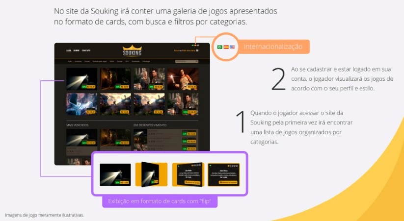 souking-site-marketing-games
