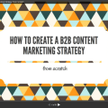 How to Create a B2B Content Marketing Strategy From Scratch