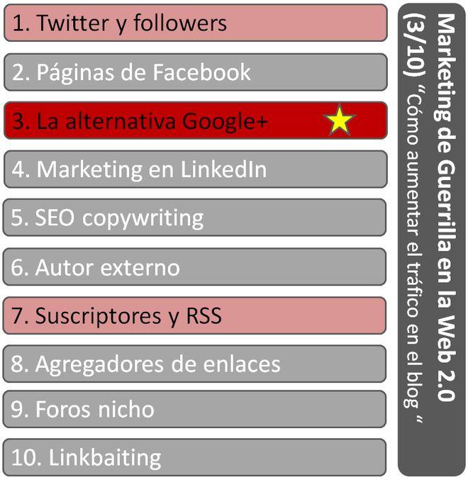 Hacer uso de Google+ como fuente de tráfico para el blog