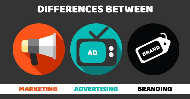 Image result for What is the difference between marketing, advertising and branding?