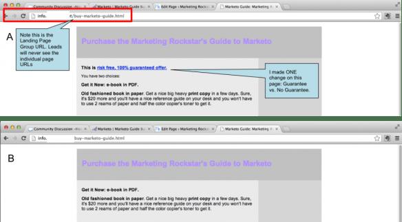 Marketo Page with URL Slug