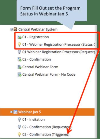 Completed Recurring Webinar System