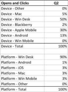 device-report-example