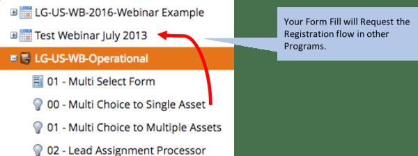 program-diagram