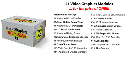 Video Graphics Bonanza V2
