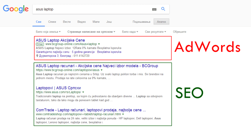 seo optimizacija adwords google