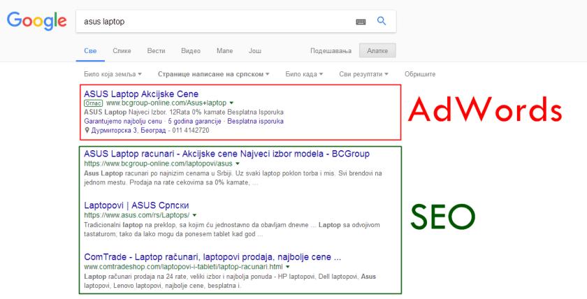 seo optimizacija adwords google