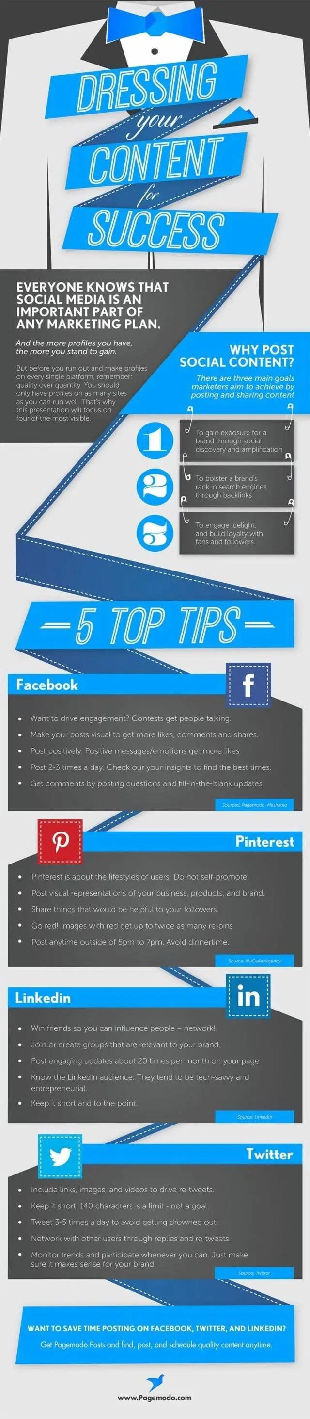 social-content-best-practices-facebook-twitter-linkedin