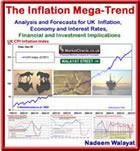 The Inflation Mega-trend Ebook