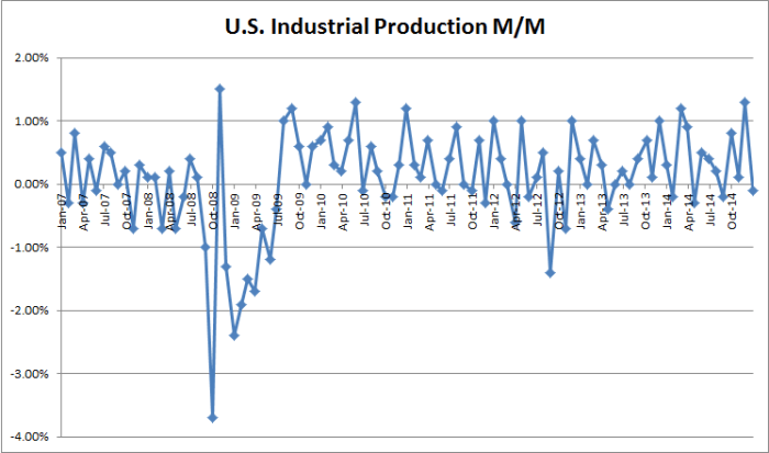 IndustrialProd_140116_2