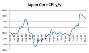 Japan_CPI_150224