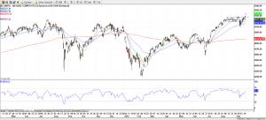 NASDQ Composite - 22-September-16