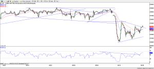 S&P 500 eMini Futures - 2-Hour - 19-Sept-16 6:00 AM