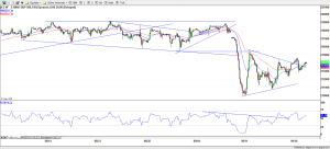 S&P 500 eMini Future - 20-Sep-16 - 8:00 AM