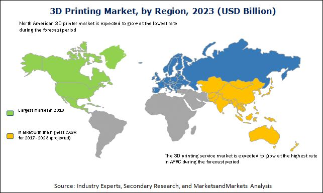 Image Result For Largest D Printing Companies