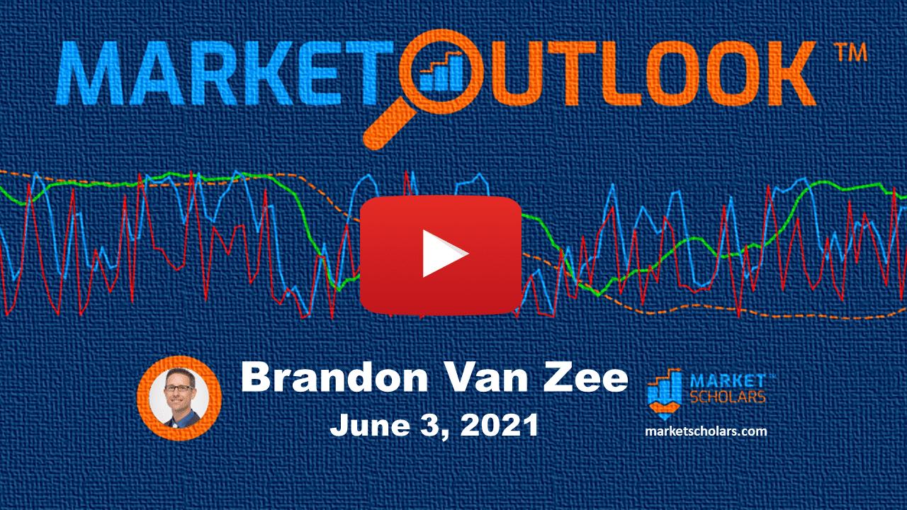 Market Outlook™ – 06/03/21 via @https://www.pinterest.com/market_scholars