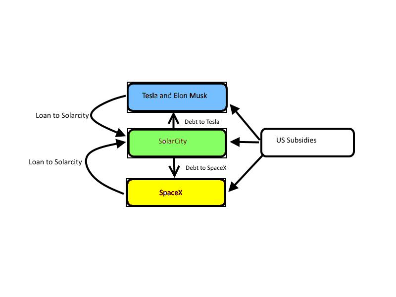 https://i1.wp.com/www.marketslant.com/sites/default/files/inline/images/tesla.png