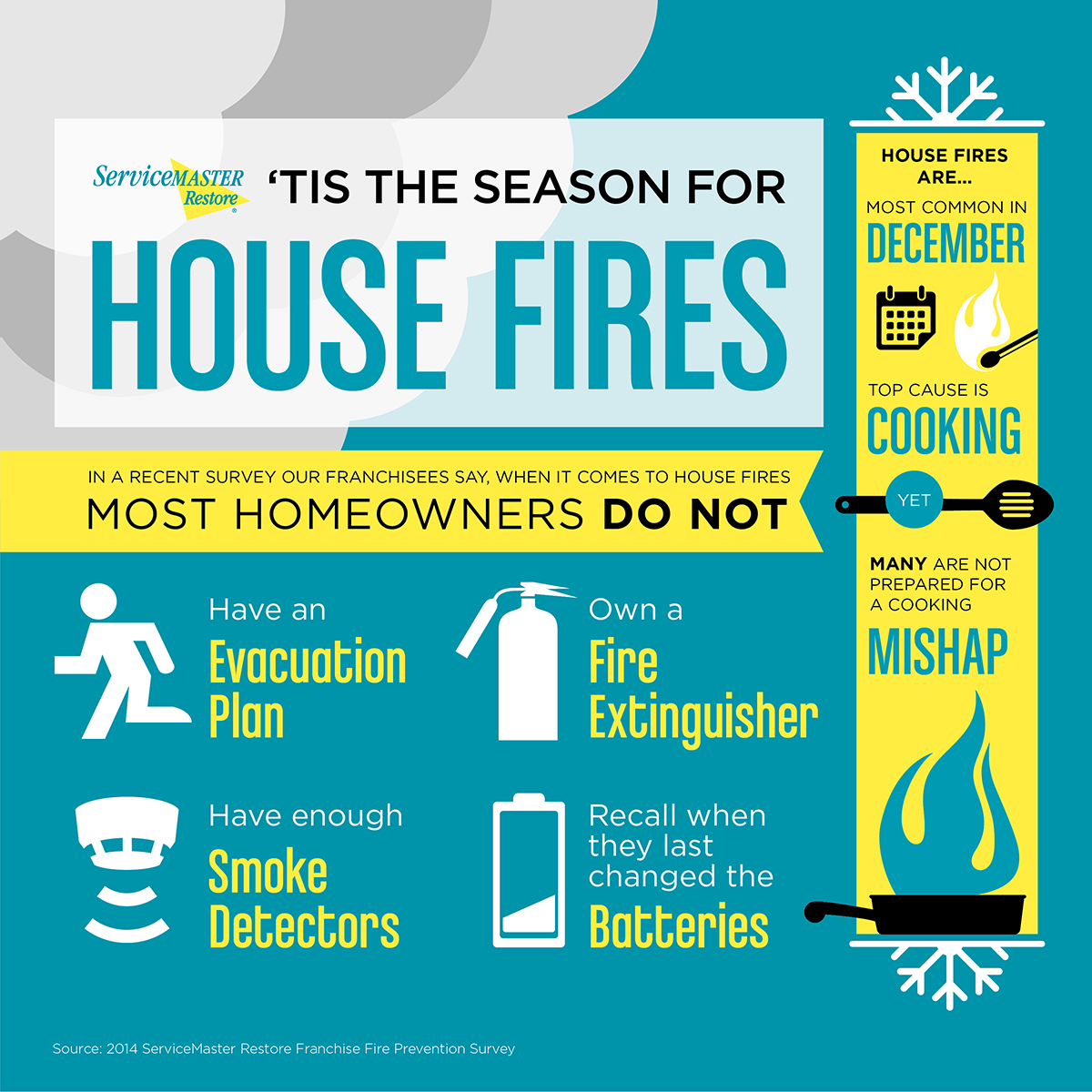 Servicemaster Restore Warns Homeowners To Practice Fire
