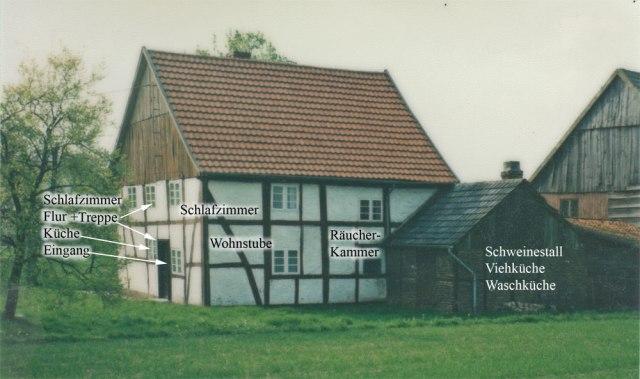 Aufteilung Bauernkotten