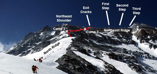 Looking up the North Ridge to the Northeast Ridge of Everest, with camps and steps indicated
