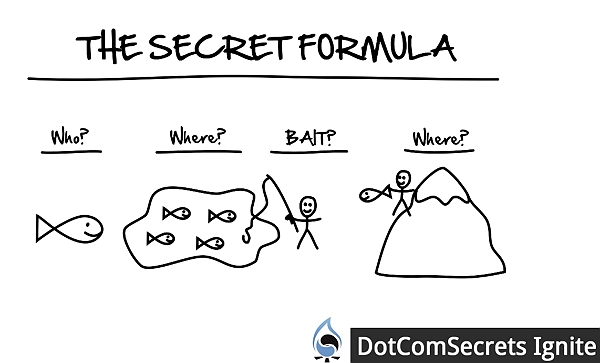 9 secret funnels review