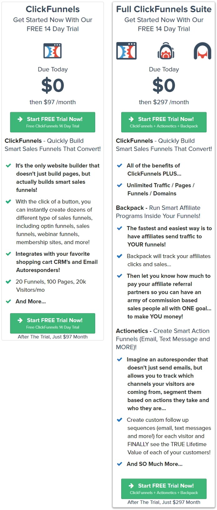 The Clickfunnels 14 Day Trial Diaries