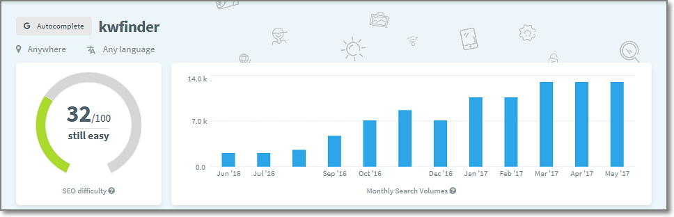 Quickly Discover Keyword SEO Difficulty Metrics