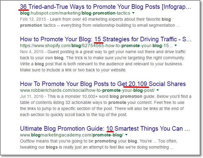 """If you go to Google and put a keyword """"Promote blog"""", you'll easily notice that 90% of title tags contain a number"""