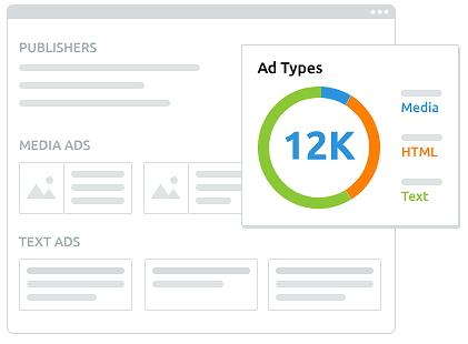 SemRush Advertising Tools
