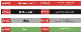 New Coca-Cola banners