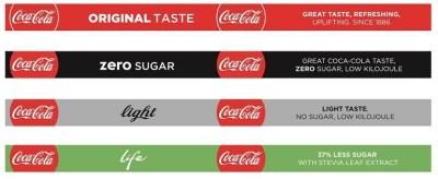 New Coca-Cola banners