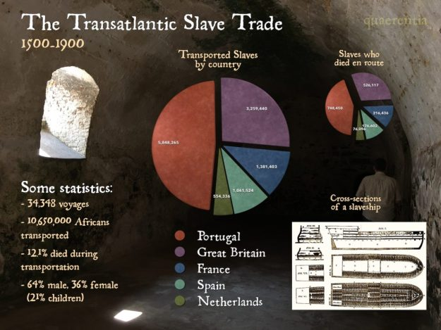 Transatlantic Slavetrade.jpg