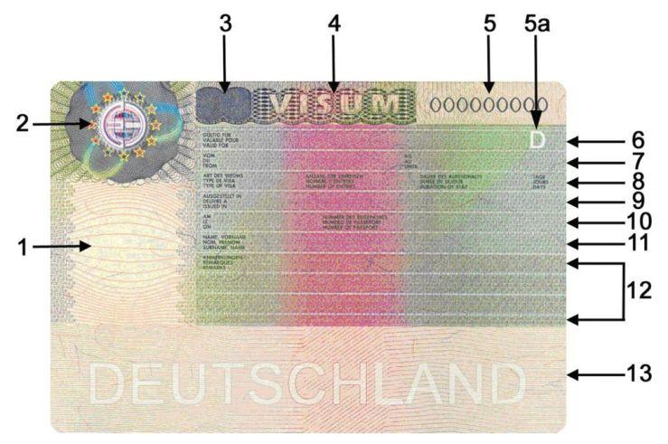 Dummy Schengen Visa Europe Solo Trip