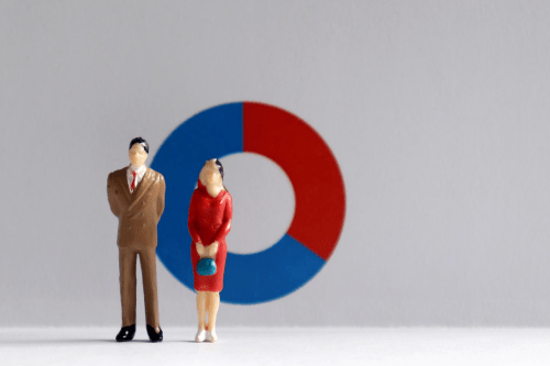 The Gender Gap in the U.S. Innovative Economy: Does Gender Disparity Still Exist Today?