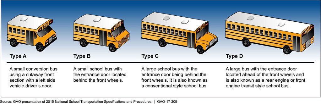 school bus types