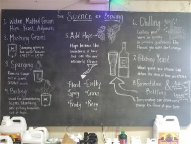 Sign illustrating brewery science at Avid Brew Company in St. Pete, FL