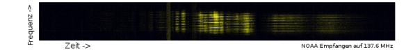 sat-empfang-frequenzverschiebung-grafik02