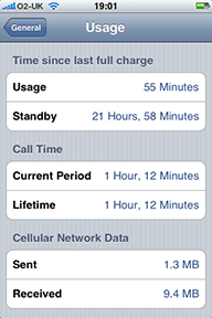 iPhone usage
