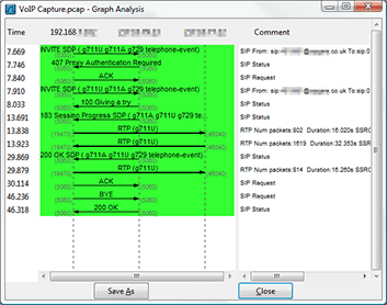 VoIP call graph generated from a Wireshark trace