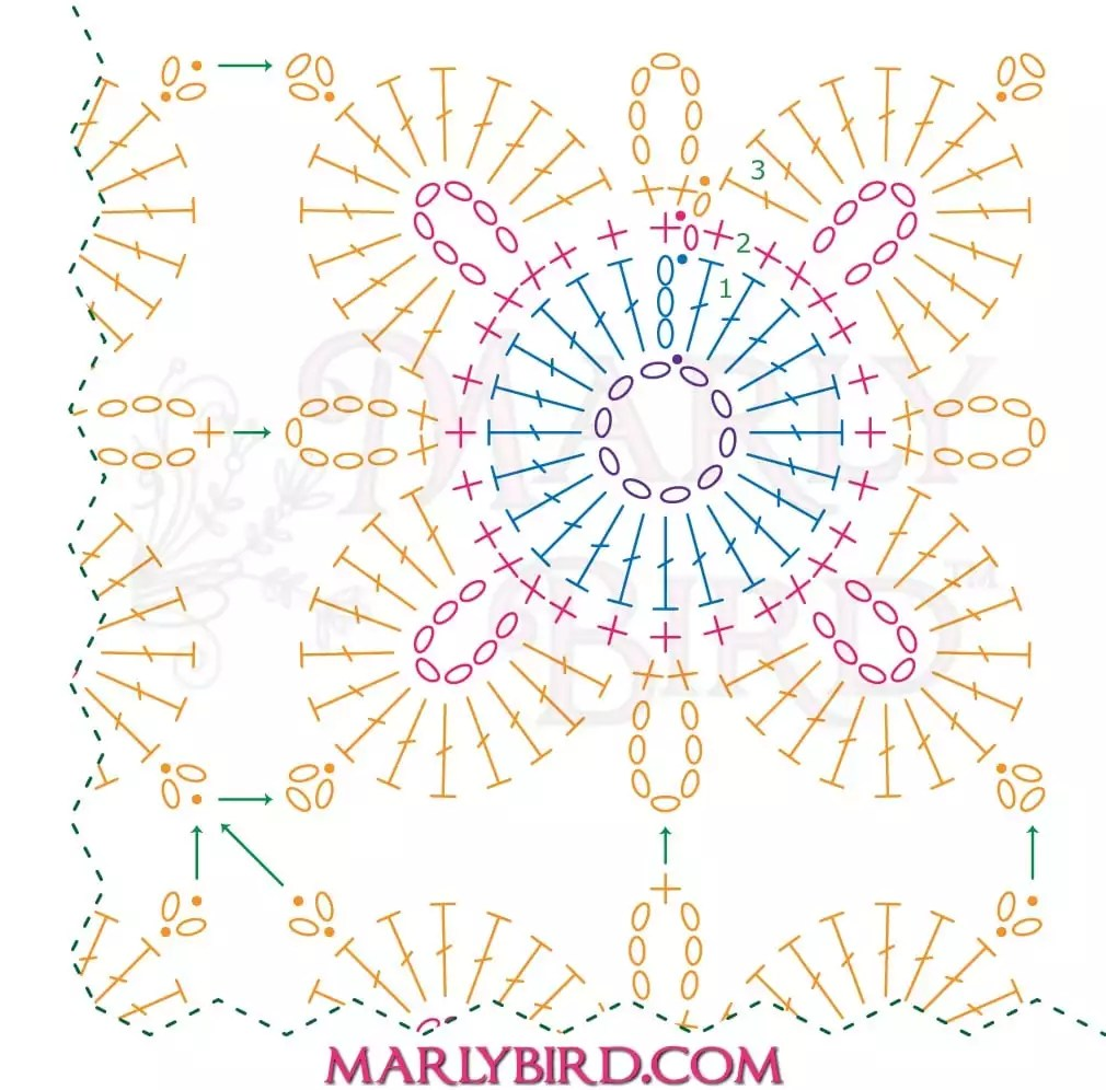 Marly bird granny square motif cardigan section 1 marly bird bankloansurffo Image collections