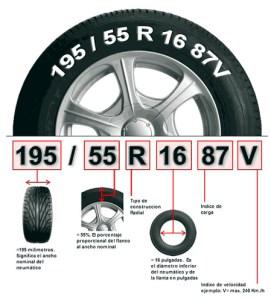 Medida del neumático