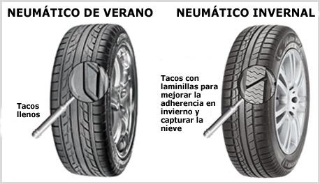 Neumático de verano e invierno