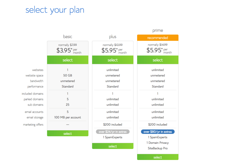Bluehost Plan Selection - Marriage, Kids and Money