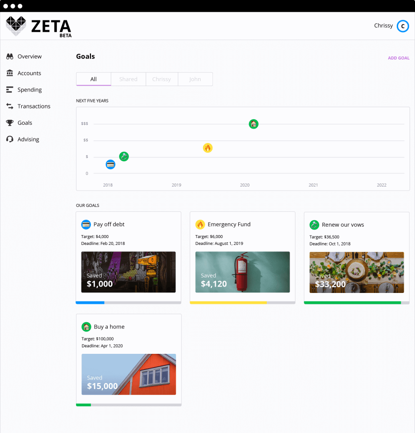 Zeta Budget App for Couples Goal Tracker